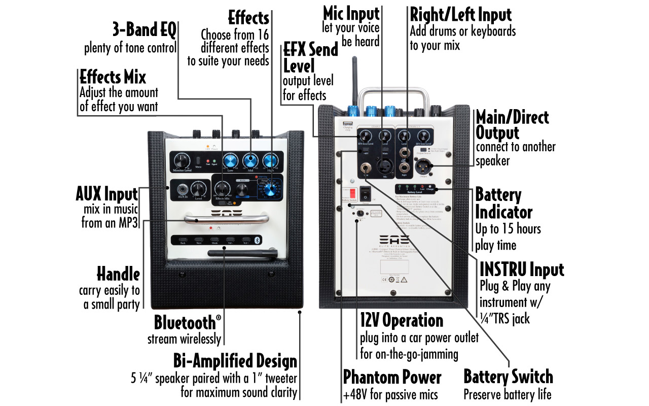 Elite Acoustic A1 Br8 3 Channel Mixerblue Tooth Passive Tone Control Circuit